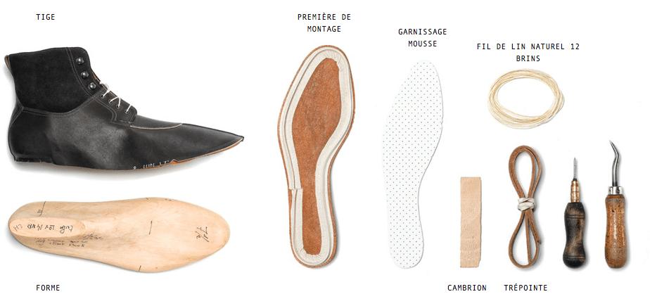 chaussure Heschung