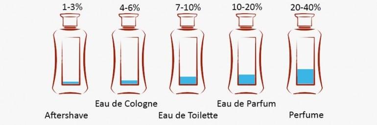 guide-du-parfum-770x257