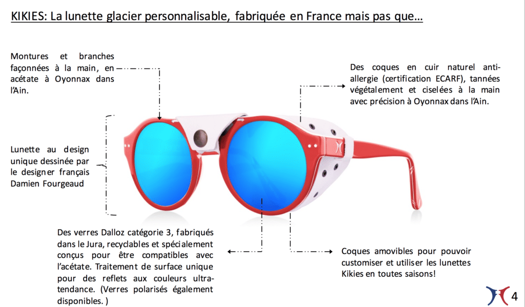 Décryptage d'une lunette glacier kikies